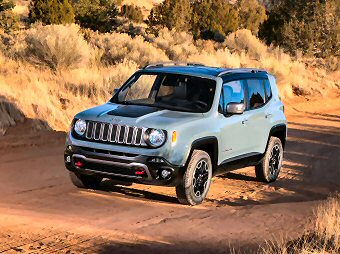 ALL-NEW 2015 JEEP RENEGADE